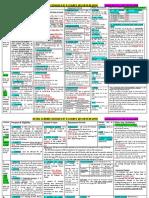 GIST OF RETAIL LENDING SCHEMES as on 10.09.2019.pdf