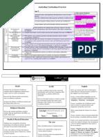 forward planning doc - adaptations