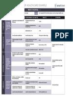 IC Balanced Scorecard for Healthcare Example