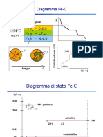 Diagramma Fe-C 19