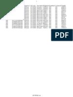 Agribiz Export Data