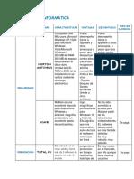 TABLAS DE SEGURIDAD INFORMATICA (1) (1).docx