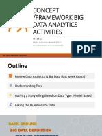 2 - Concept Framework Big Data Activities Reg