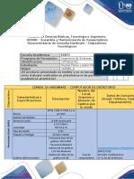 Consulta1_DispositivosPC_NicolasLozano.docx