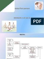A.infeksi Post Partum Infeksi Puerperium