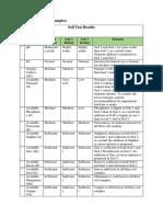 Comparison of soil sample parameters.docx