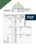 Resultados Autoevaluación Institucional (1)