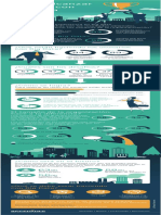 Accenture Big Data Infographic.pdf