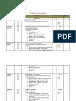 0 Planificare Calendaristica Avap