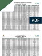 LIBRO DE VACANTES - SECUNDARIAS TÉCNICAS FINAL.pdf