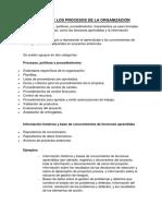 Los Activos de Los Procesos de La Organización