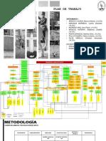 Ruta Diapositivas Final Presentación