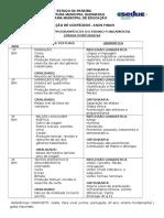 VERTICALIZAÇÃO DE CONTEÚDOS 2018.doc