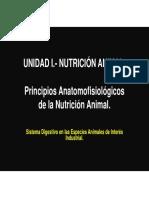 Unidad I.- Principios Anatomofisiológicos Nutrición Animal