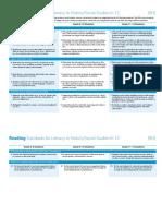 literacy standards social studies