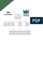 leadership-team-structure(1).pdf