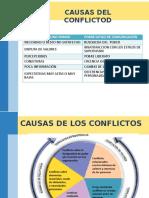 1417808595-Prevencion y Resolucion de Conflictos (Felix a Rubio) (Felix a Rubio) (Felix a Rubio) (Felix a Rubio) (Felix a Rubio) (Felix a Rubio)