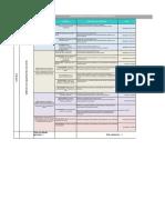 Cronograma Fase Análisis - Guía No 1