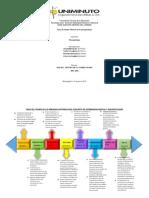 Línea Del Tiempo de Los Periodos Históricos Del Concepto de Enfermedad Mental y Psicopatología (1)