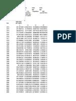 Regression Data Set