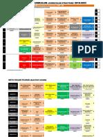 Stuktur Kurikulum 2018 2023_sarjana Revisi