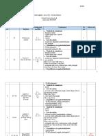 Planificare Engleza Clasa II D 2019-2020