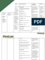 279732563-Rheumatoid-Arthritis-Nursing-Care-Plan.pdf