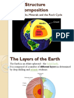 Earth Structure and Rock Cycle