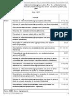 Tabela 6635_ Número de Estabelecimentos Agropecuários, Área Dos Estabelecimentos Agropecuários, Área Territorial Total e Condição Legal Das Terras - Resultados Preliminares 2017