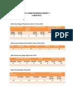 Data UKBM Puskesmas Seririt 1Tahun 2015