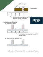 HowWeDesignFooting.pdf