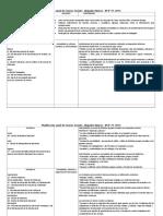 Planificación Anual Cs Sociales 1º 2017
