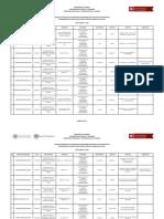 Centros Autorizados 29 Agosto 2019
