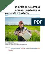 La Brecha Entre La Colombia Rural y Urbana