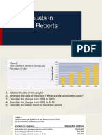 Using Visuals in Business Reports