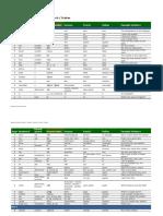 9781408291818_Speakout_Starter_Wordlist_DE_FR_IT_chronological.pdf