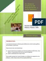 NIVELES DE CONCEPTUALIZACIÓN.pptx