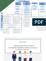 08 Areas Telmex.pdf