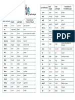 165 Irregular Verbs WithFrench