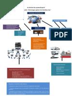 Infografia Estrategia Global de Distribucion.