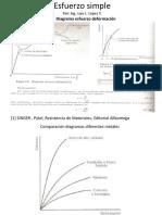 2-deformacion-simple.pptx