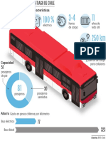 Buses Chile
