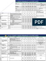 Revised 2022 CSAFP Scorecard - As of 05 October 2018.pptx