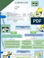 CARTILLA DIGITAL  LEGISLACIÓN LABORAL 2.pptx