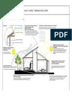 estrategias de diseño, acondicionamiento ambiental arquitectura