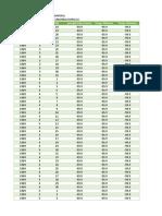 pluviometricos.pdf