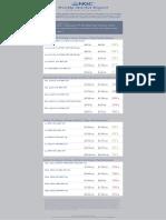 NGC Weekly Market Report Jul 18