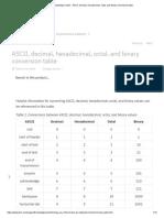 ASCII, Decimal, Hexadecimal, Octal, And Binary Conversion Table