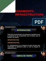 INFRAESTRUCTURA Y DIMENSIONAMIENTO DE INFRAESTRUCTURA- GRUPO 10.pptx