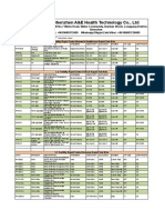 Rapid Test Product List-A&E
